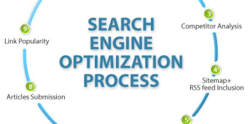 Ce înseamnă optimizare SEO și cum se face?