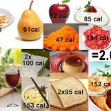 Tot ce trebuie sa stii despre calorii